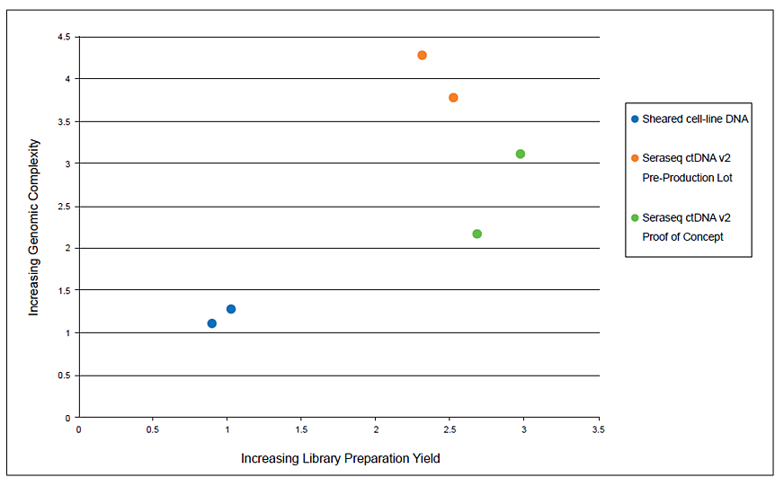 Library Yield Graph.png